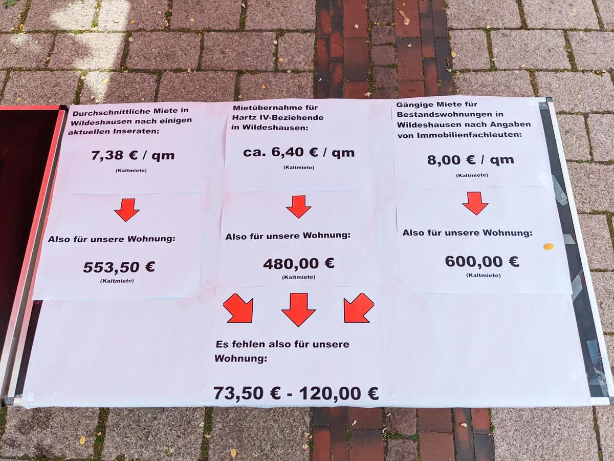 Wohnungssituation-in-Wildeshausen